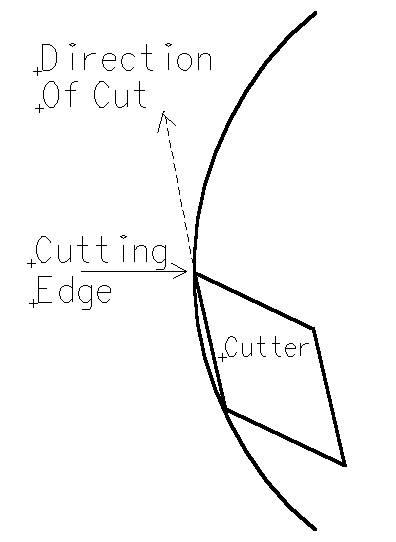 Hamlet hollower modified cut